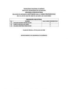 thumbnail of ASP ACEPTADOS 2a CONV 22-06 (IIND)